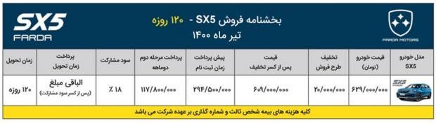 شرایط-فروش-فردا-SX5